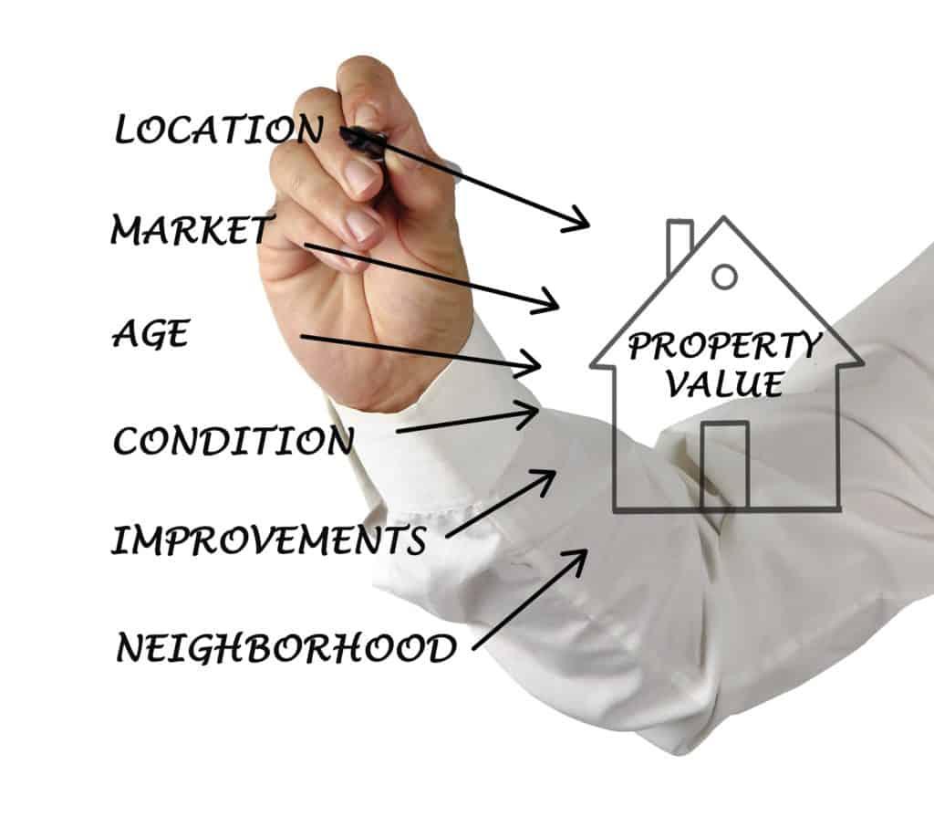 ALT Title Settlement Services PA